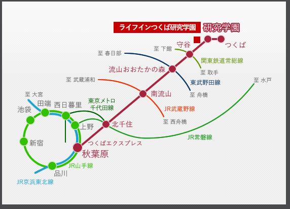TX研究学園駅までのイメージマップ